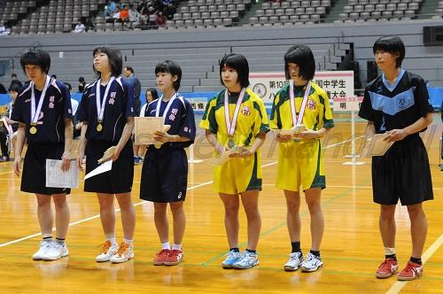 女子の優秀選手(左から酒井、久保、林、坂下、西田、滝川)